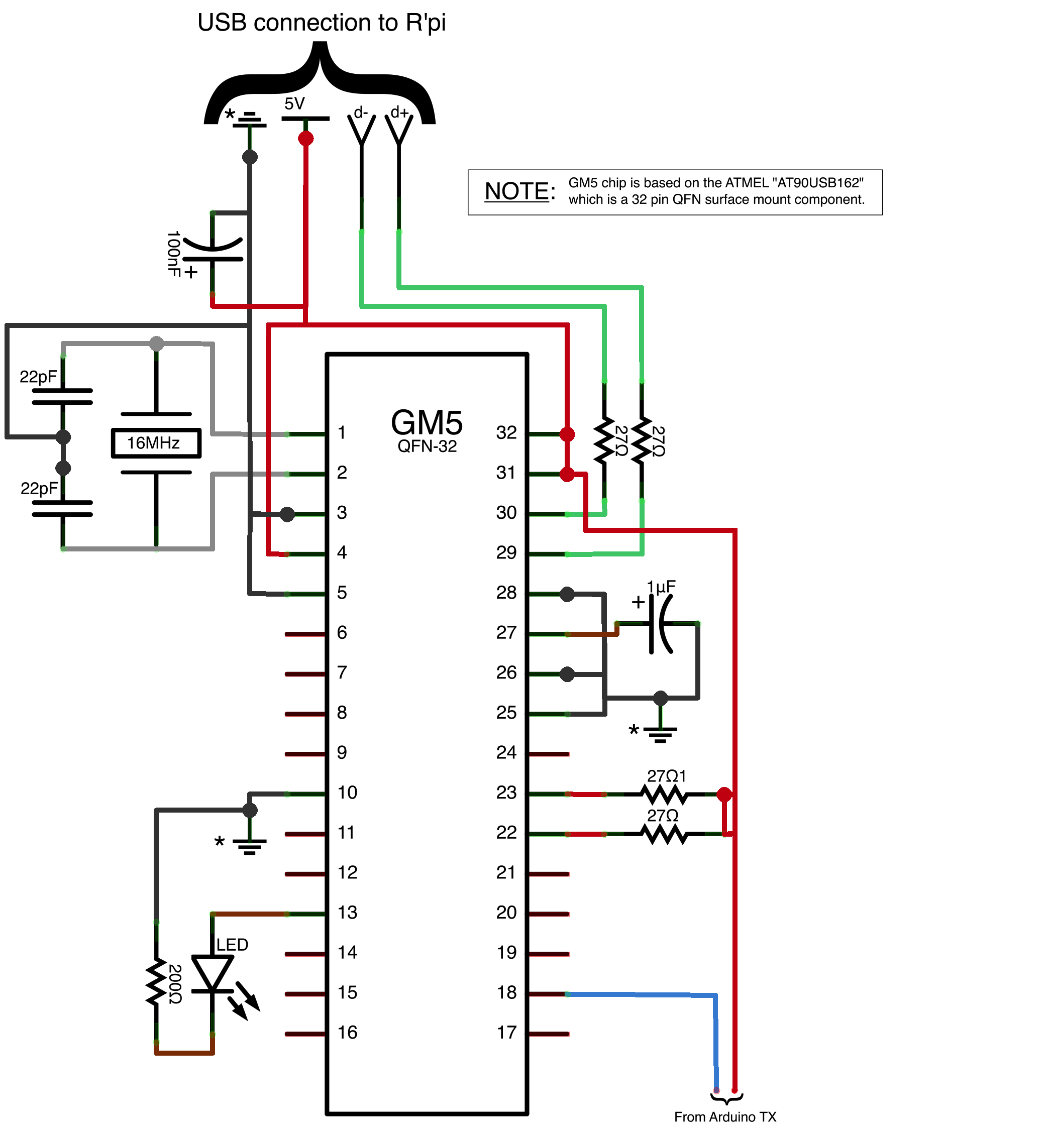 csound journal USB Cable Wiring Diagram USB Cable Wiring Diagram